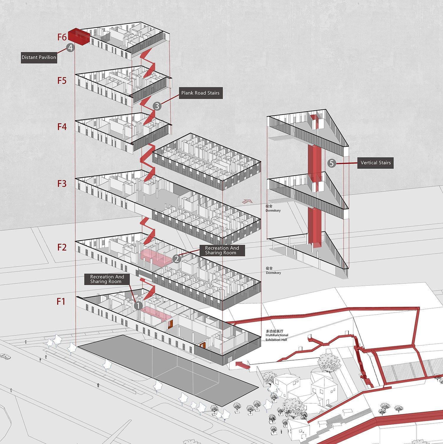 function diagram of the complex building gad · line+ studio}