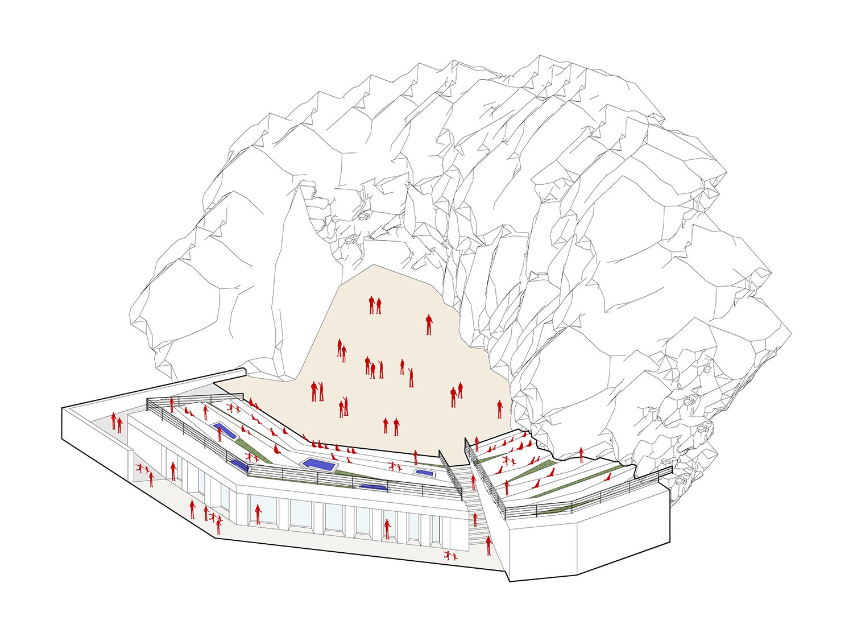 generation diagram 6-6 3andwich Design}
