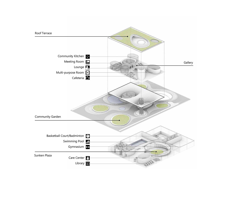 Design Diagram EID Architecture}
