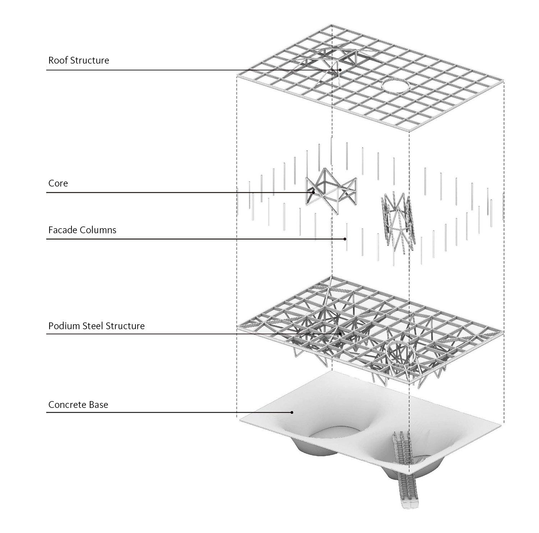 Structural Proposal EID Architecture}