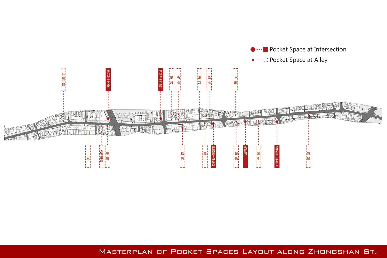 Masterplan of pocket spaces layout along Zhongshan St Bau Studio}