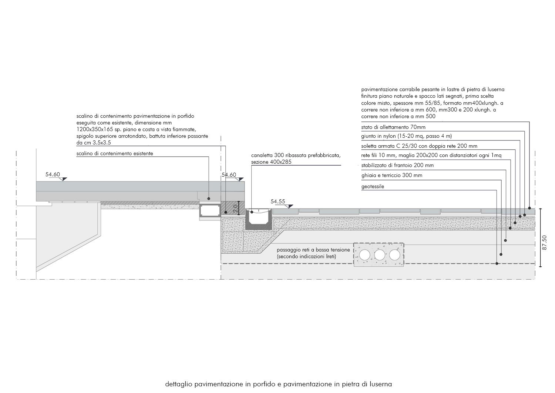 Dettaglio costruttivo 2_la pavimentazione in porfido e in pietra di luserna EFA studio di architettura}