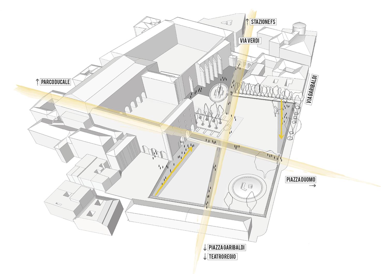 Lo spazio pubblico: sintesi dei flussi e delle azioni progettuali EFA studio di architettura}