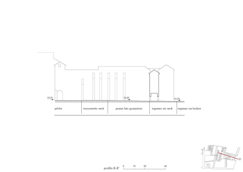 Piazza della Pace: profilo B-B EFA studio di architettura}