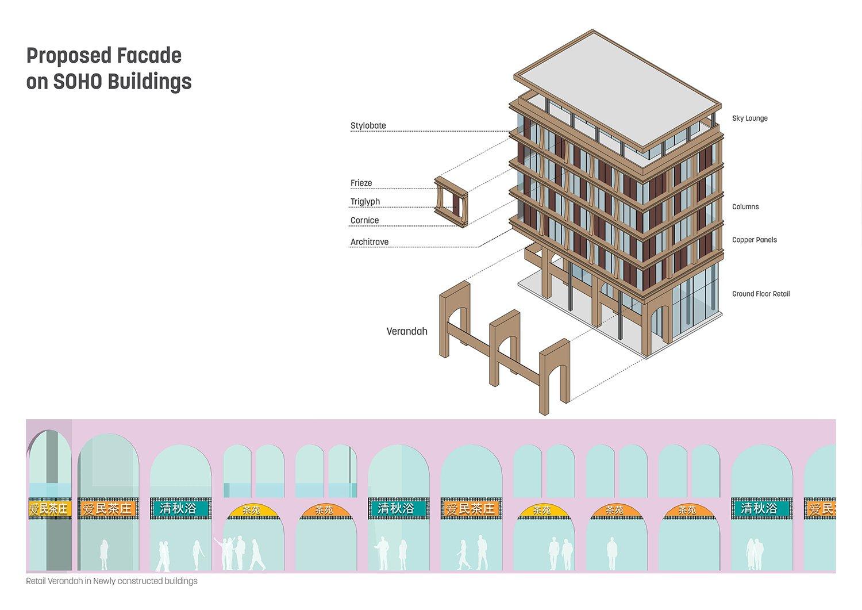 Proposed Facade on SOHO Buildings Sasaki}
