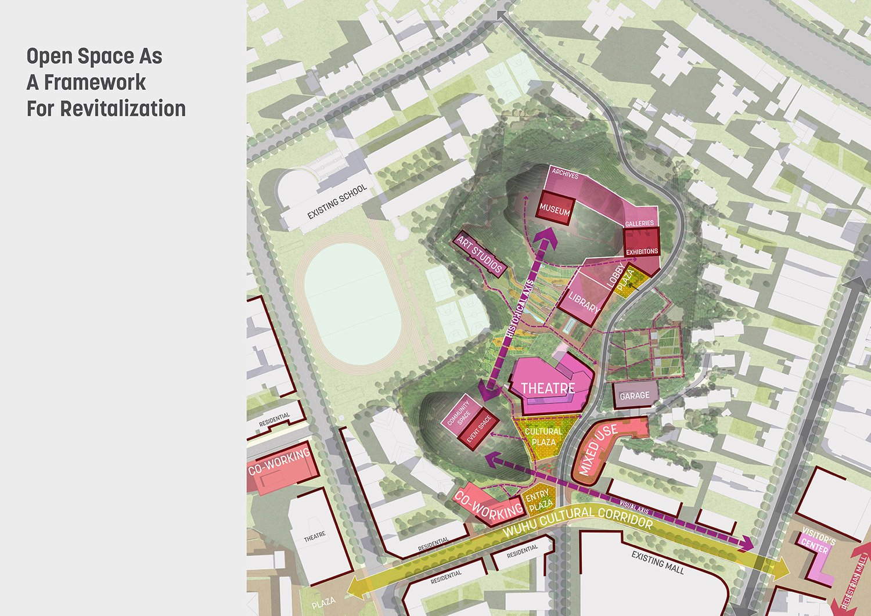 Proposed Framework Plan For Fanluo Mt. Sasaki}
