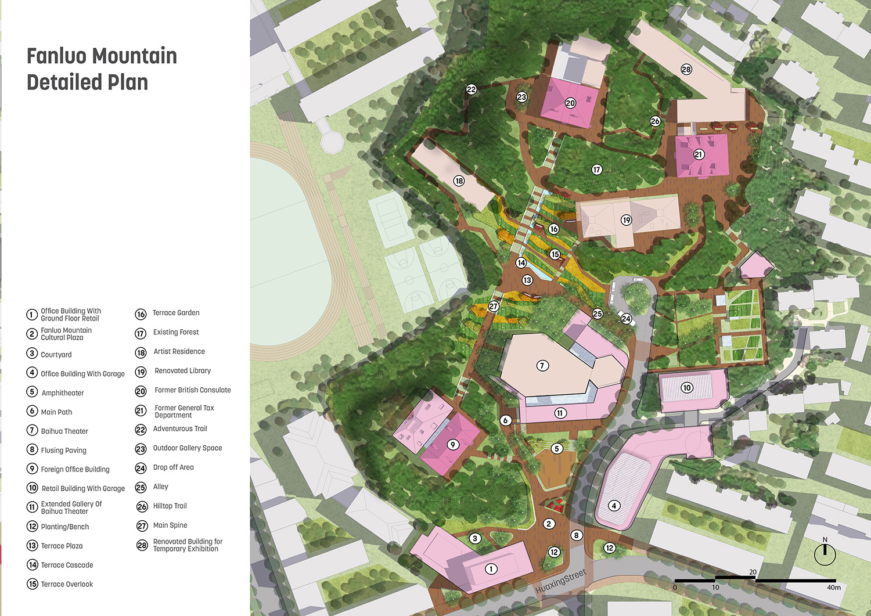 Fanluo Mt Detailed Plan Sasaki}