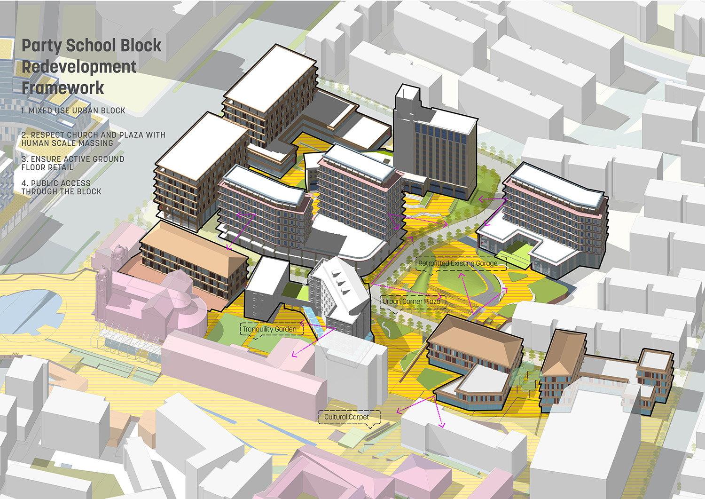 Party School Block Redevelopment Framework Sasaki}