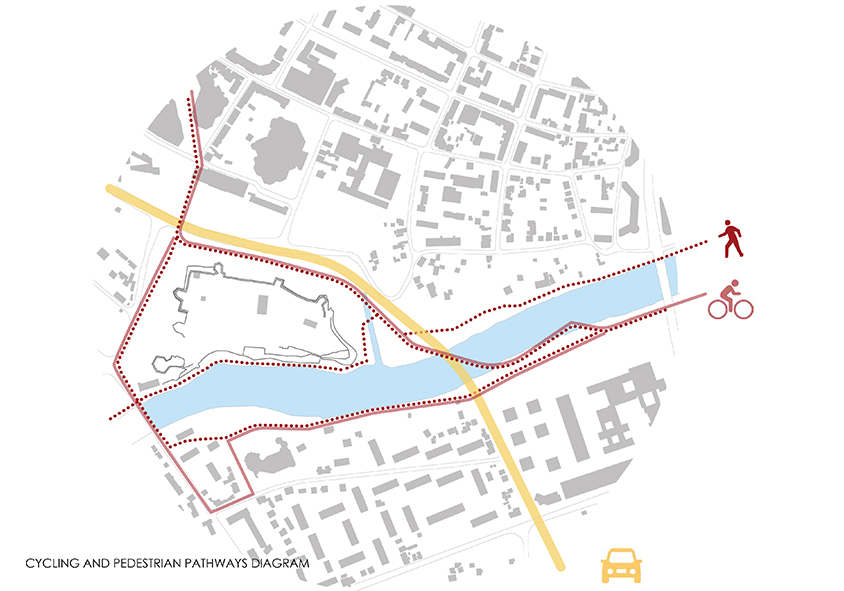 08 CICLING AND PEDESTRIAN PATHWAYS DIAGRAM 8}