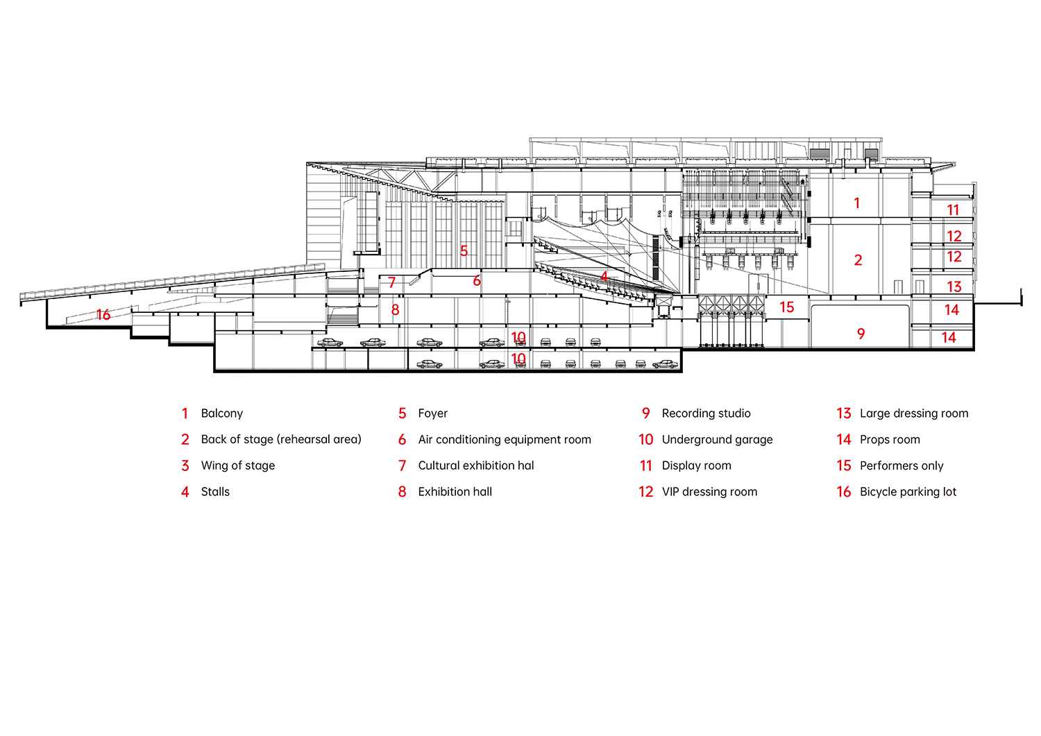 Section The Architectural Design & Research Institute of Zhejiang University}