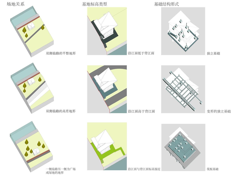Diagram of Terrain Remolding Type Atelier Z+}