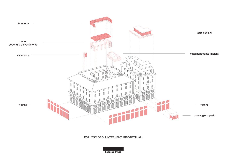 Esploso assonometrico: l'edificio esistente e gli interventi di progetto Barreca&LaVarra}