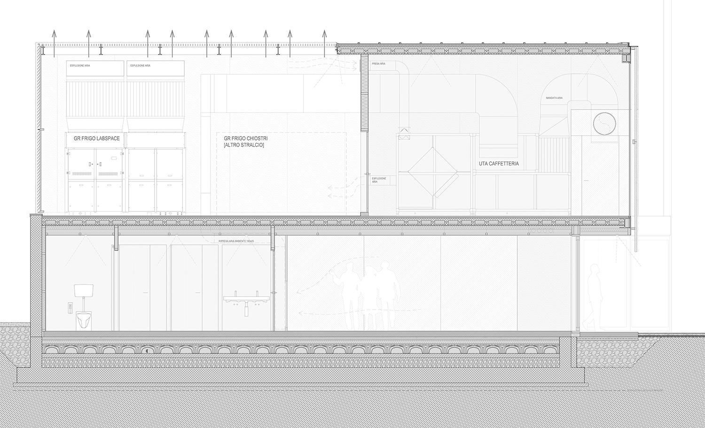 Urban Open Laboratiories, transversal section ZAA}