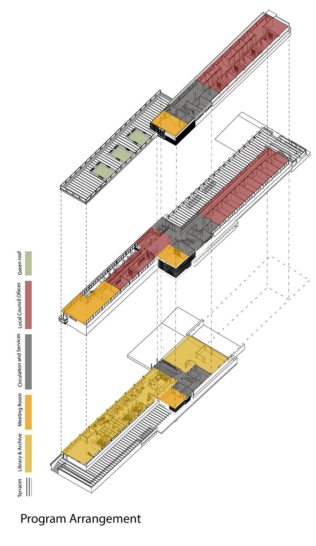 Program arrangement diagram Ruth Liberty-Shalev Architecture & Conservation}