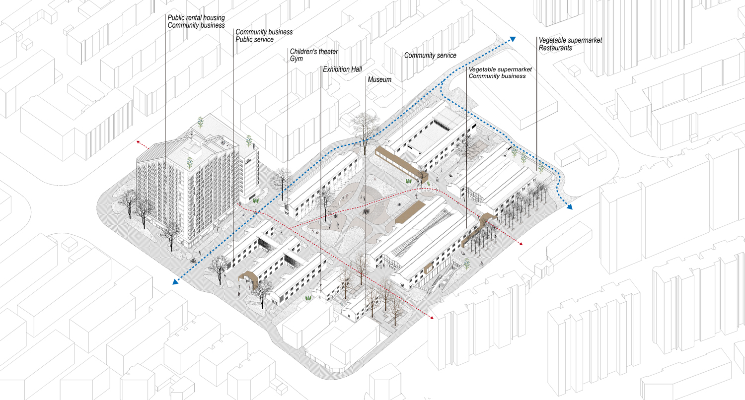 function and transport analysis Lacime Architects}