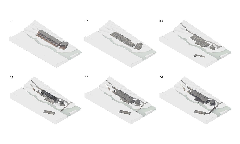 cafe generation diagram gad · line+ studio}