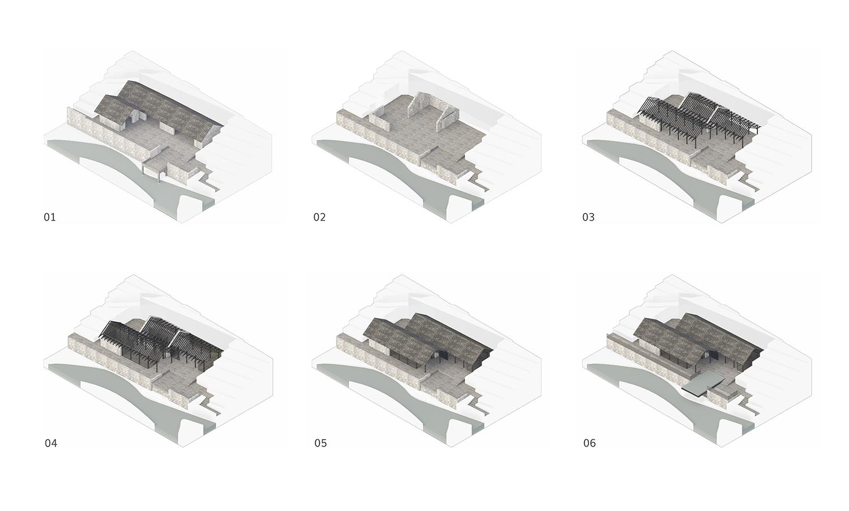 restaurant generation diagram gad · line+ studio}