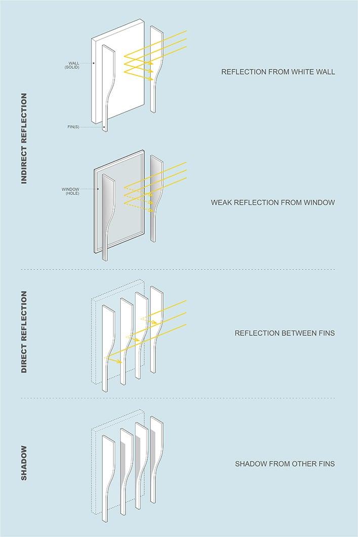 03_XPACE DIGITAL PARK_Light and Reflection Analysis STUDIO QI}
