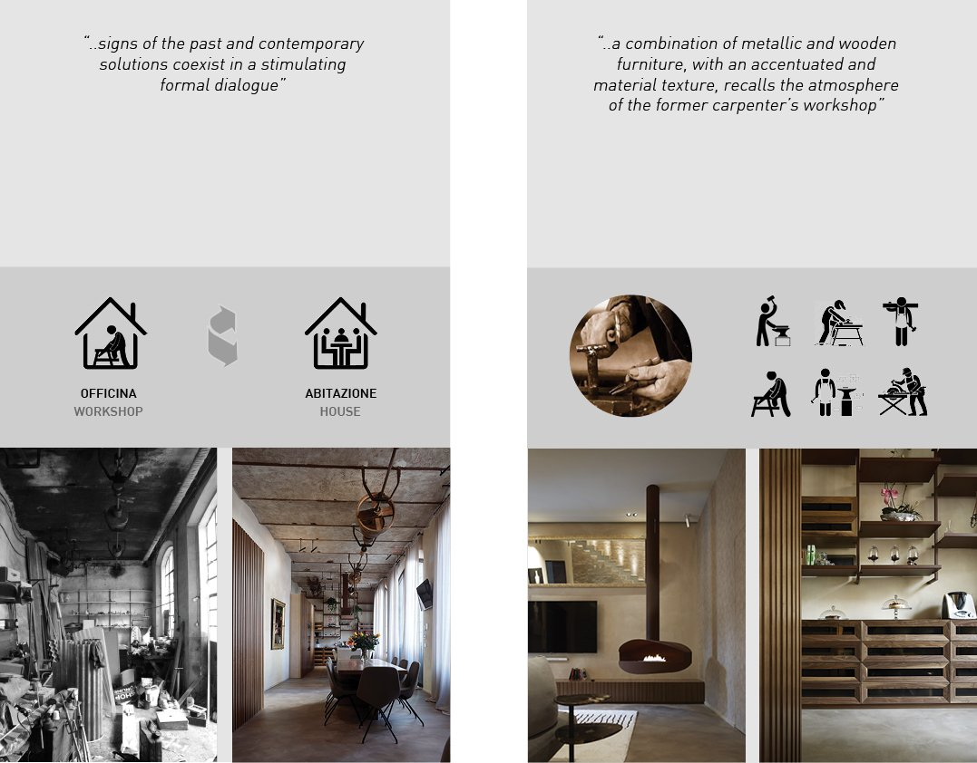 The renovation project Alessandro Bucci Architetti}