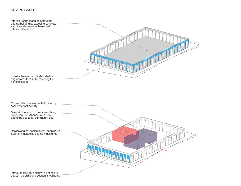Concept Diagram HASTINGS}