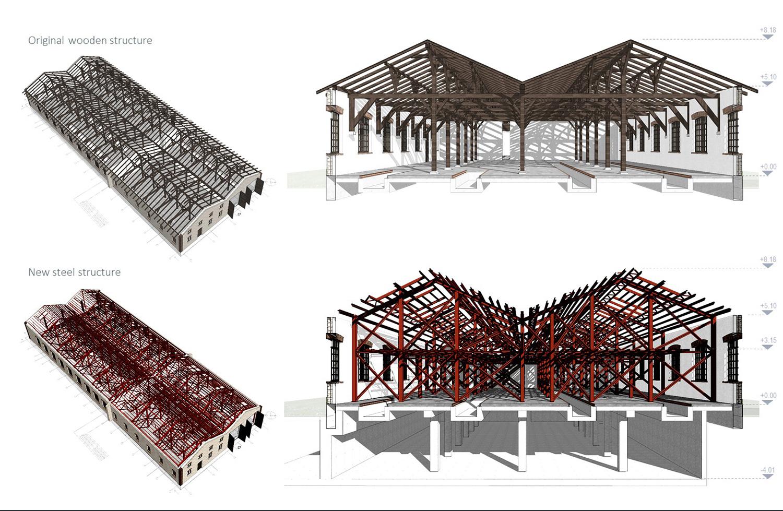 Structure diagram MuuM}