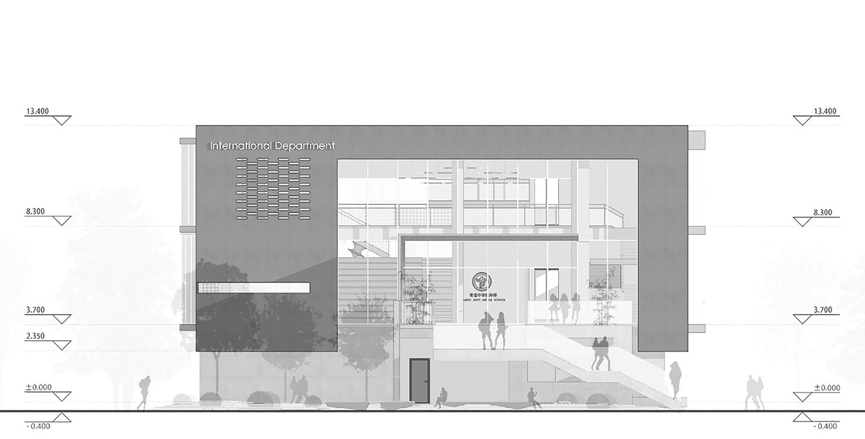 North Elevation EDO Architects}