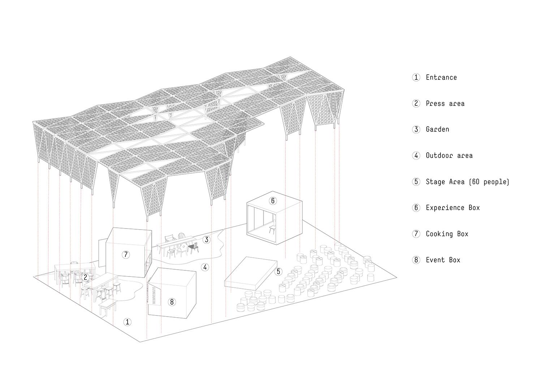 Assonometria padiglione noa* network of architecture}