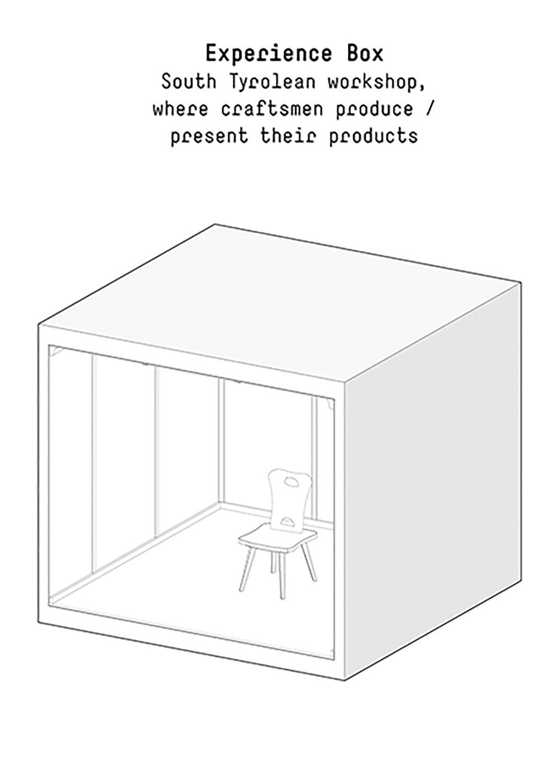 Experience box noa* network of architecture}