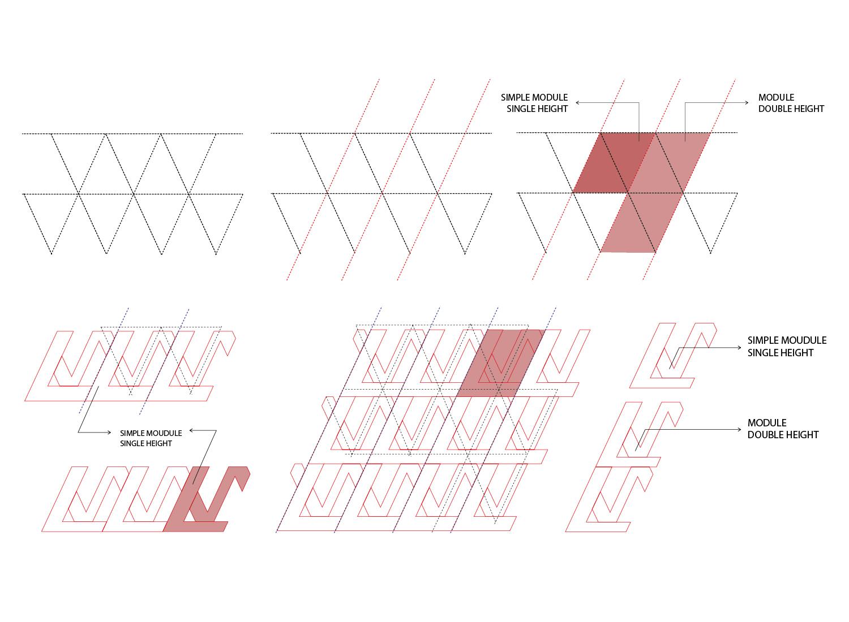 Panel concept Materia}