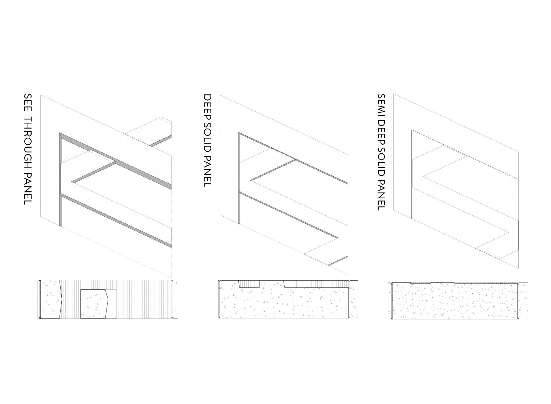 Panel types Materia}