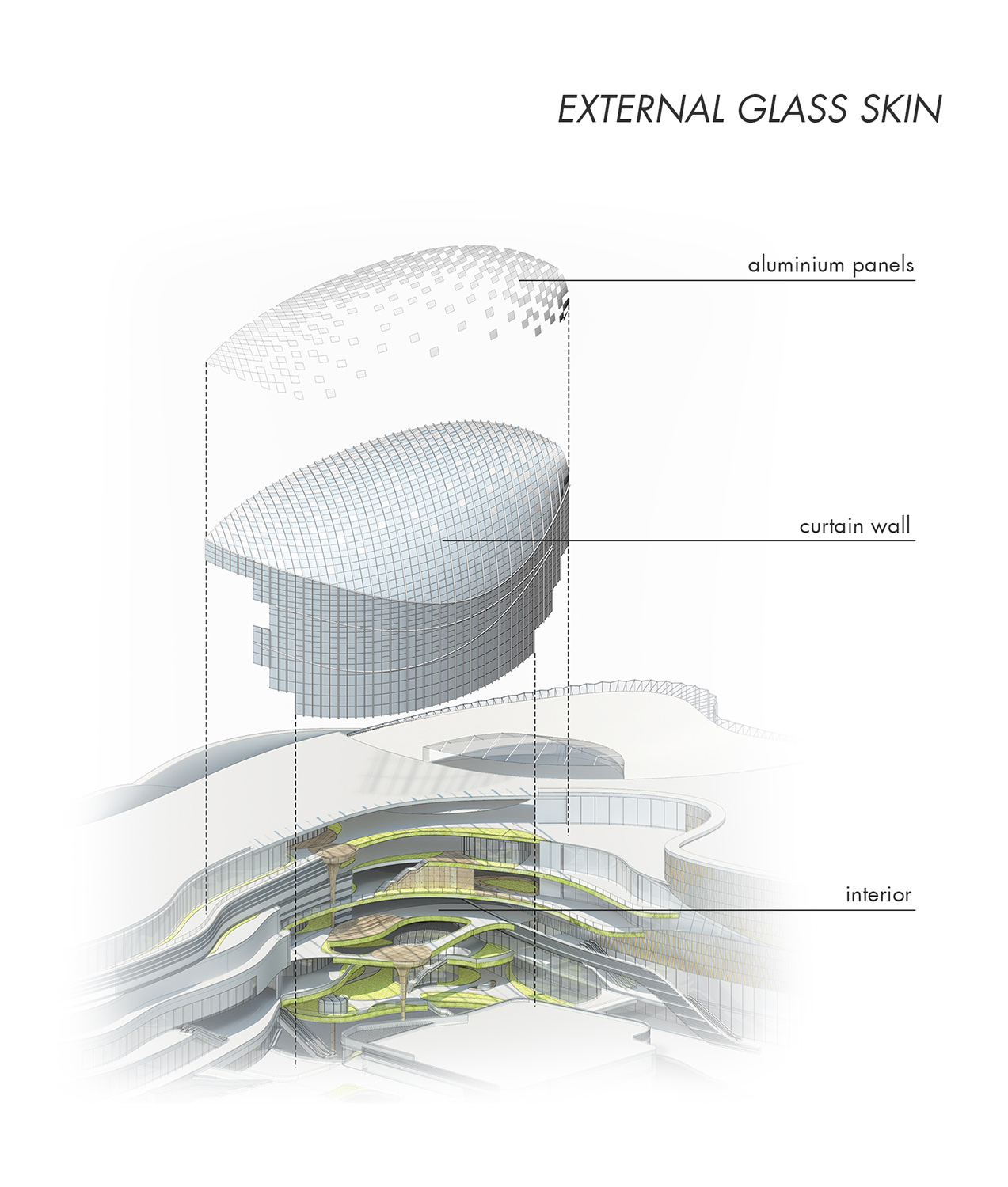 External Glass Skin PH Alpha Design}
