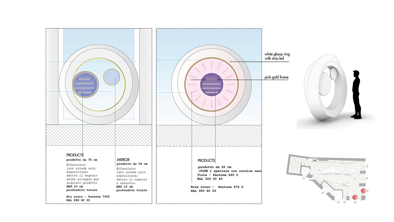 ring display prodotto FUD | Lombardini22}