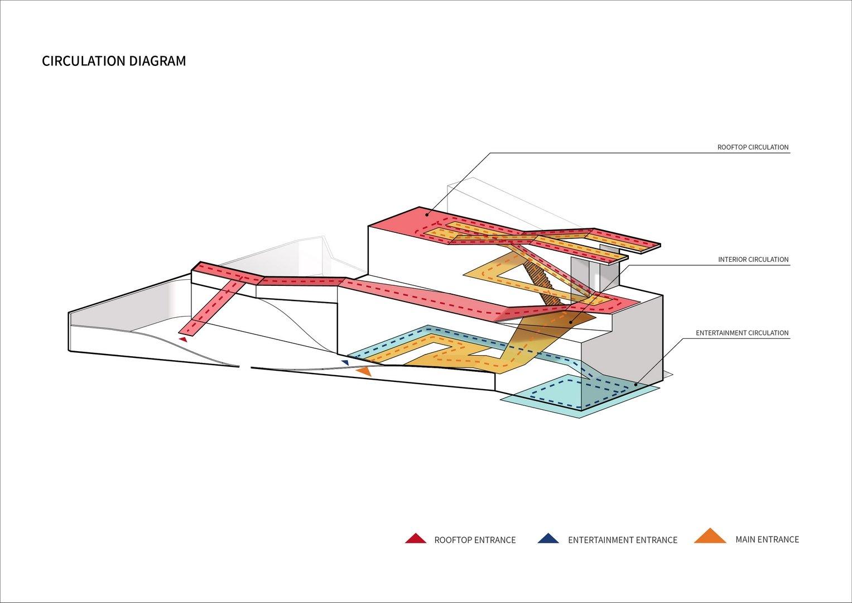Axonometric Circulation Diagram Atelier Alter Architects}