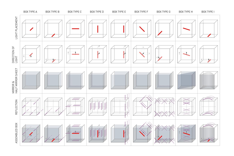 Illustrative Diagram Lawrence Kim / A+U LAB}