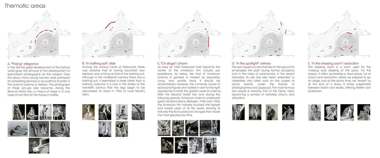 Tematic areas Contact Studio}