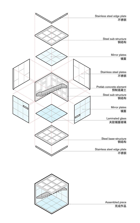 axonometric diagram Crossboundaries}