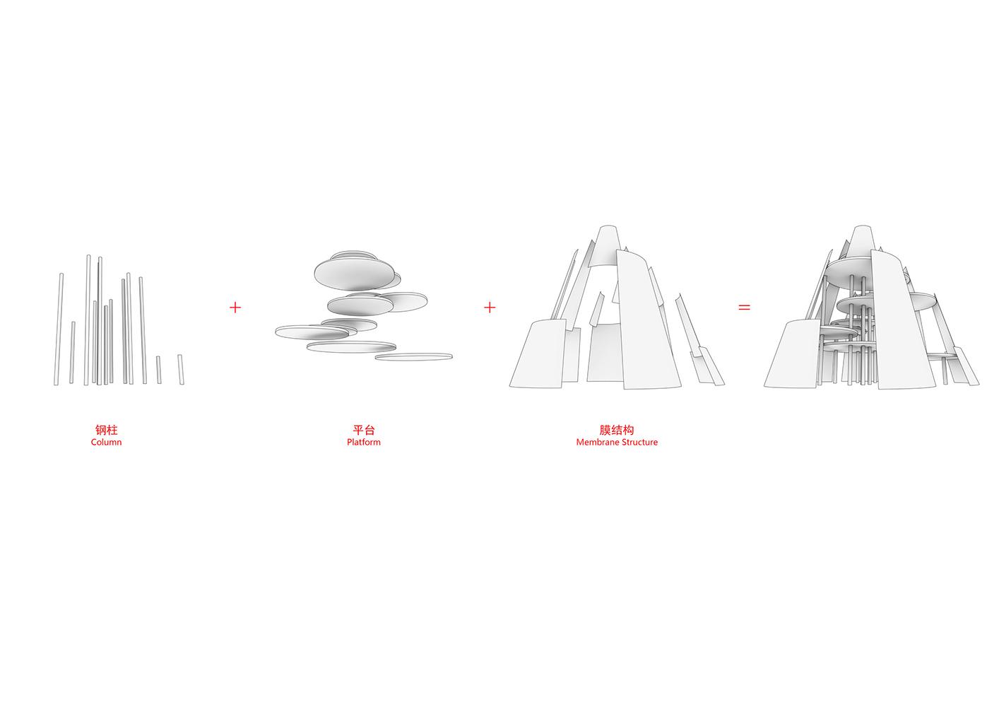 Diagram ZXD Architects}
