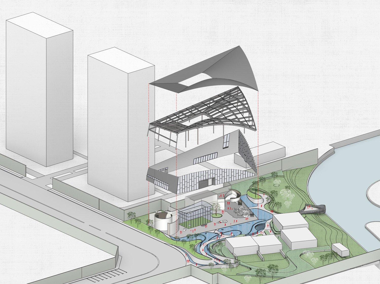analysis Lacime Architects}