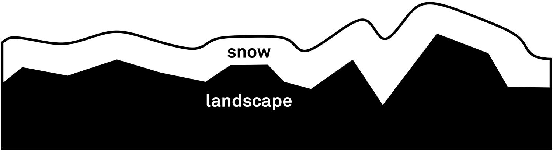 Concept diagram Snøhetta}