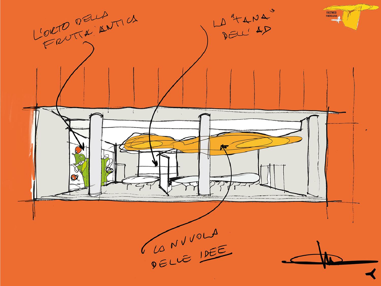 Schizzi progettuali - Boardroom Giuseppe Tortato Architetti}
