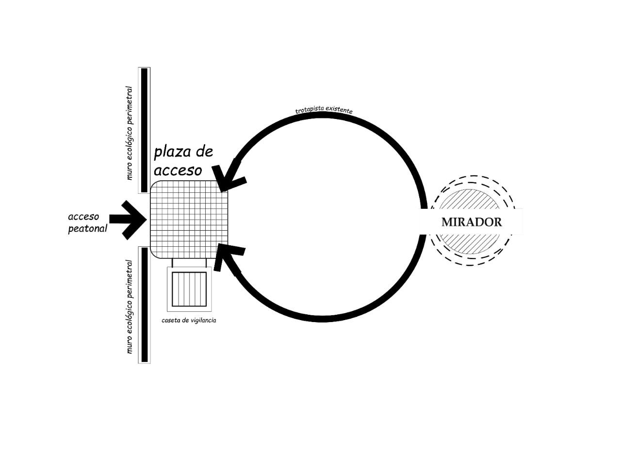 Diagram Tecnósfera}