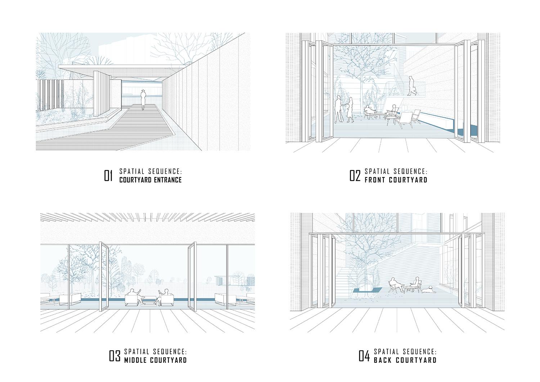 Analysis ZHUBO Design}