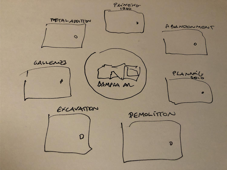 BAMPFA AR  - Overall sketch Luisa Caldas}