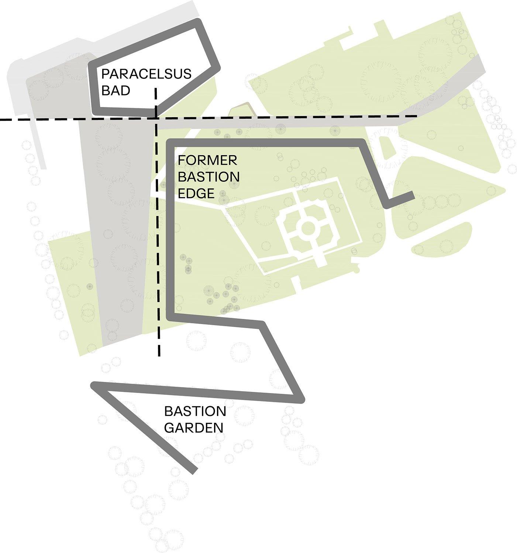 Site plan diagramm Berger+Parkkinen Architekten}