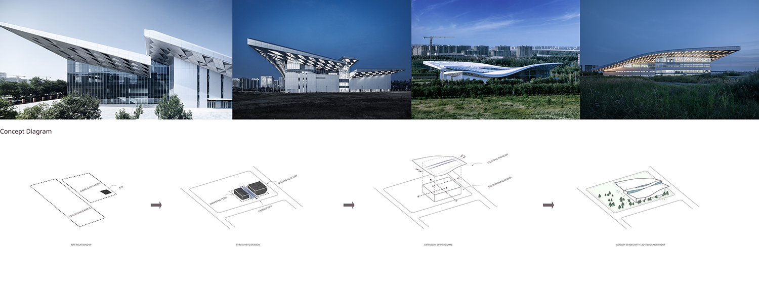 Key views Weiqi Jin, Highlite Images, Atelier Alter Architects}