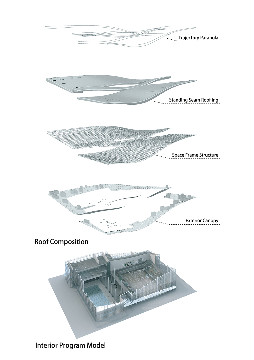 Roof structure diagram Atelier Alter Architects}