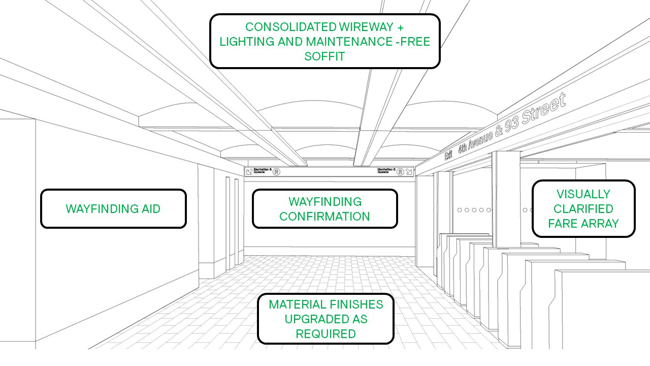 Interventions to visually clarify and ease the passenger journey Grimshaw}