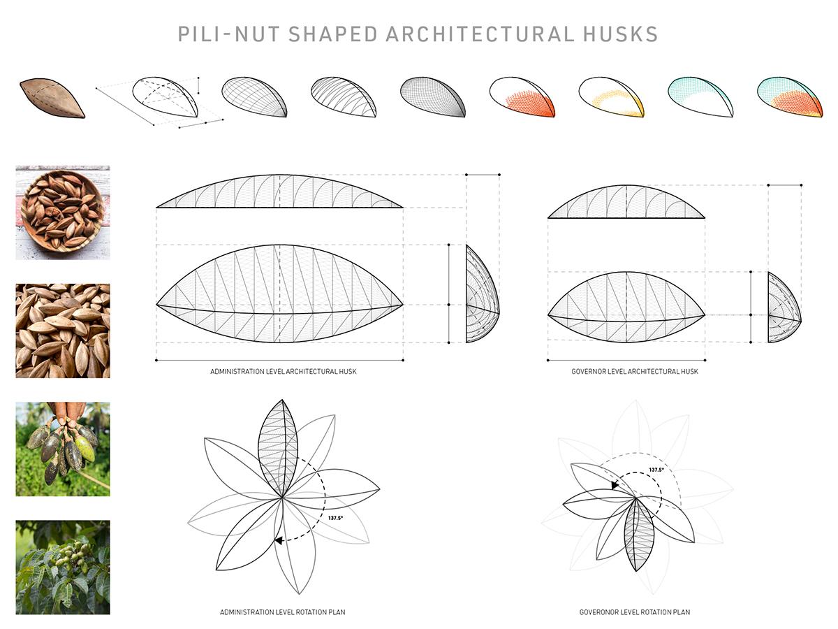 ARCHITECTURAL HUSKS - CAMSUR CAPITOL LAURA DEL PINO, ALDEN CHING, IGNACIO REVENGA}