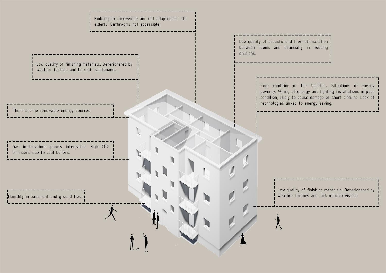 Buildings problems Contextos de Arquitectura y Urbanismo}