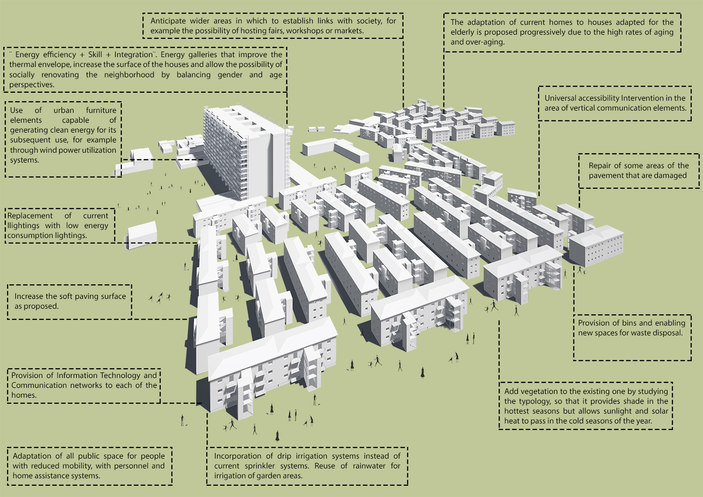 Neighbourhood proposal Contextos de Arquitectura y Urbanismo}